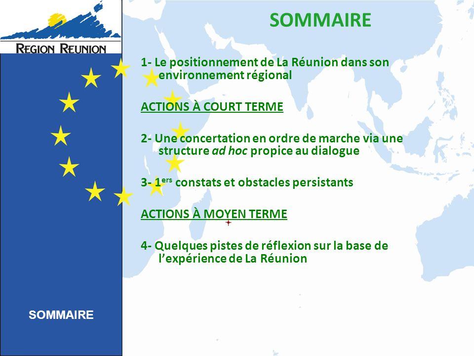 COI INDIAN OCEAN RIM SADC COMESA 1.La Réunion dans son environnement régional
