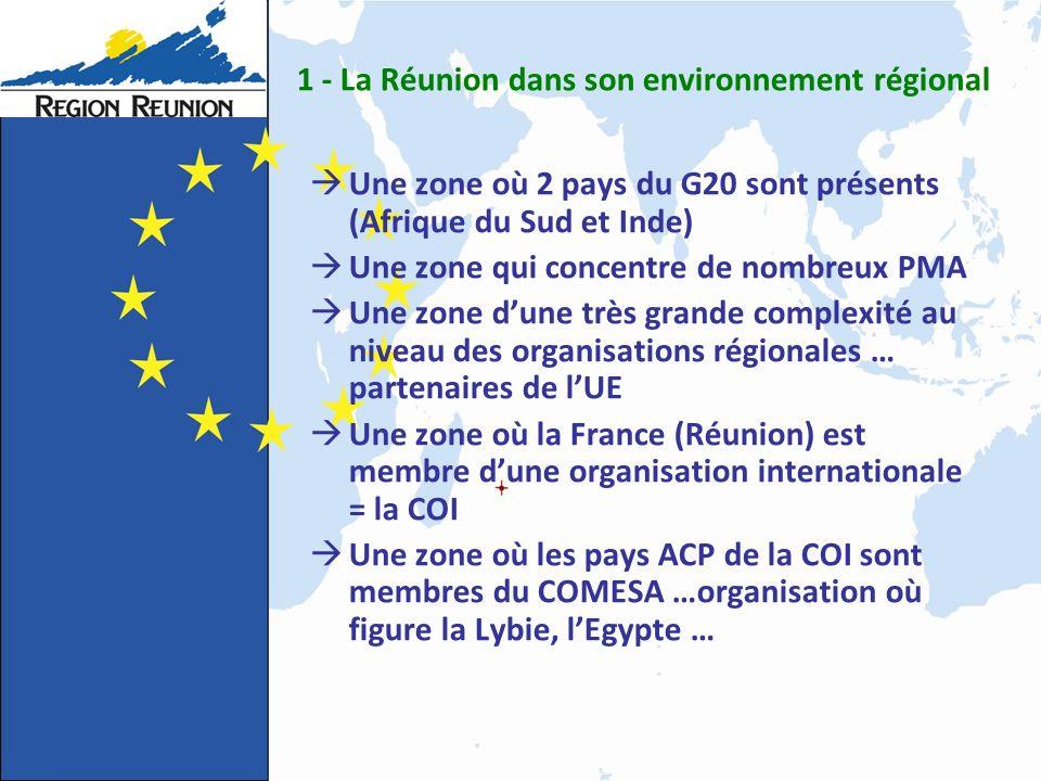 La Réunion dans son environnement Régional