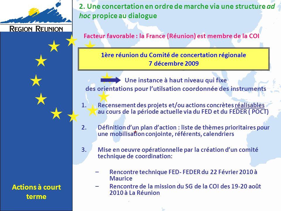 Poursuivre la clarification des règles (le « qui-fait-quoi » via une désignation de référents) Lexpérience montre quil faut maintenir un rythme soutenu de dialogue et de transparence Côté Réunion: La Région, autorité de gestion du P.O, mène une démarche douverture à linternational : - Une révision à mi-parcours du POCT décisive - Mobilisation de 2,5 M de FEDER dici à 2013 (soit 8% de la dotation) spécifiquement dédiés aux projets FED-FEDER, adossés aux projets FED en cours de réalisation par les pays ACP 2.