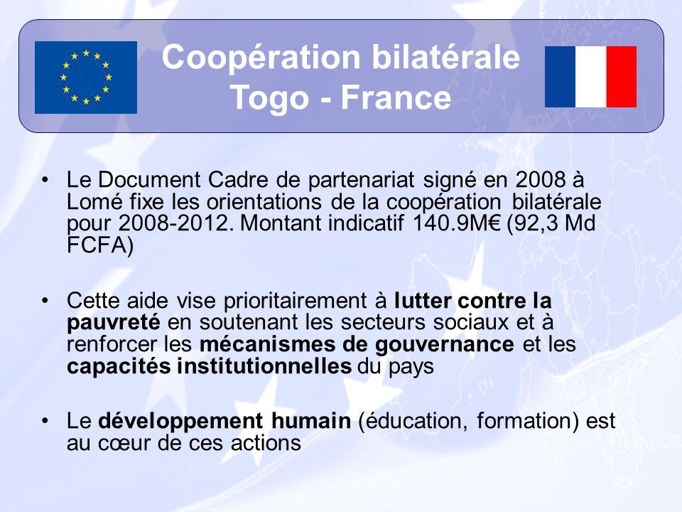 Le Document Cadre de partenariat signé en 2008 à Lomé fixe les orientations de la coopération bilatérale pour 2008-2012. Montant indicatif 140.9M (92,