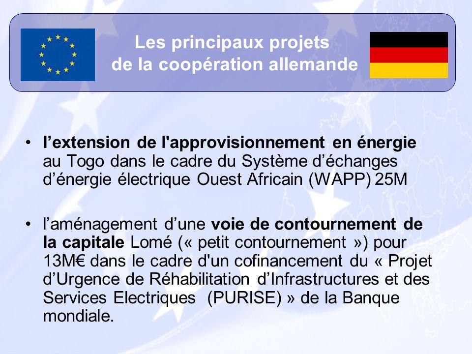 lextension de l'approvisionnement en énergie au Togo dans le cadre du Système déchanges dénergie électrique Ouest Africain (WAPP) 25M laménagement dun