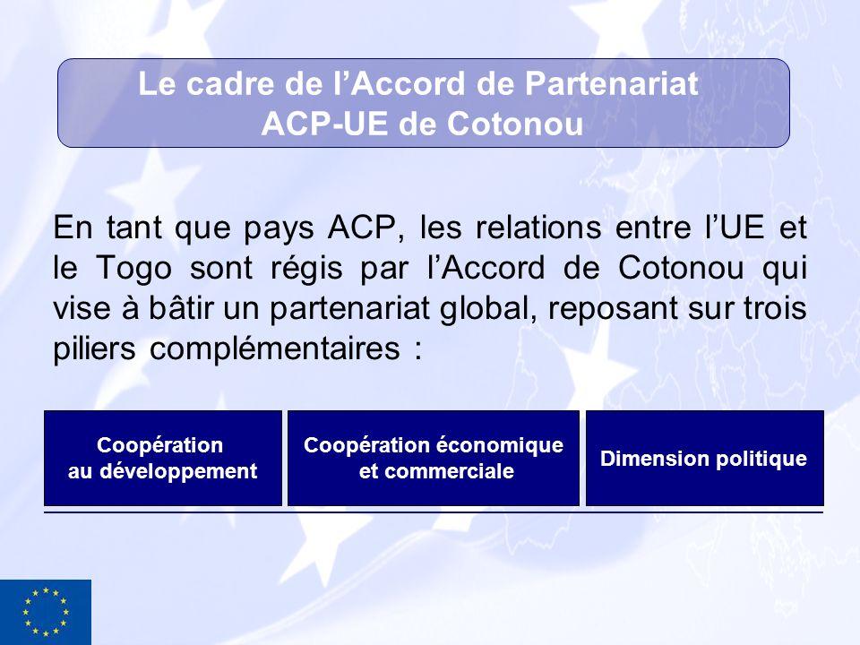 En tant que pays ACP, les relations entre lUE et le Togo sont régis par lAccord de Cotonou qui vise à bâtir un partenariat global, reposant sur trois