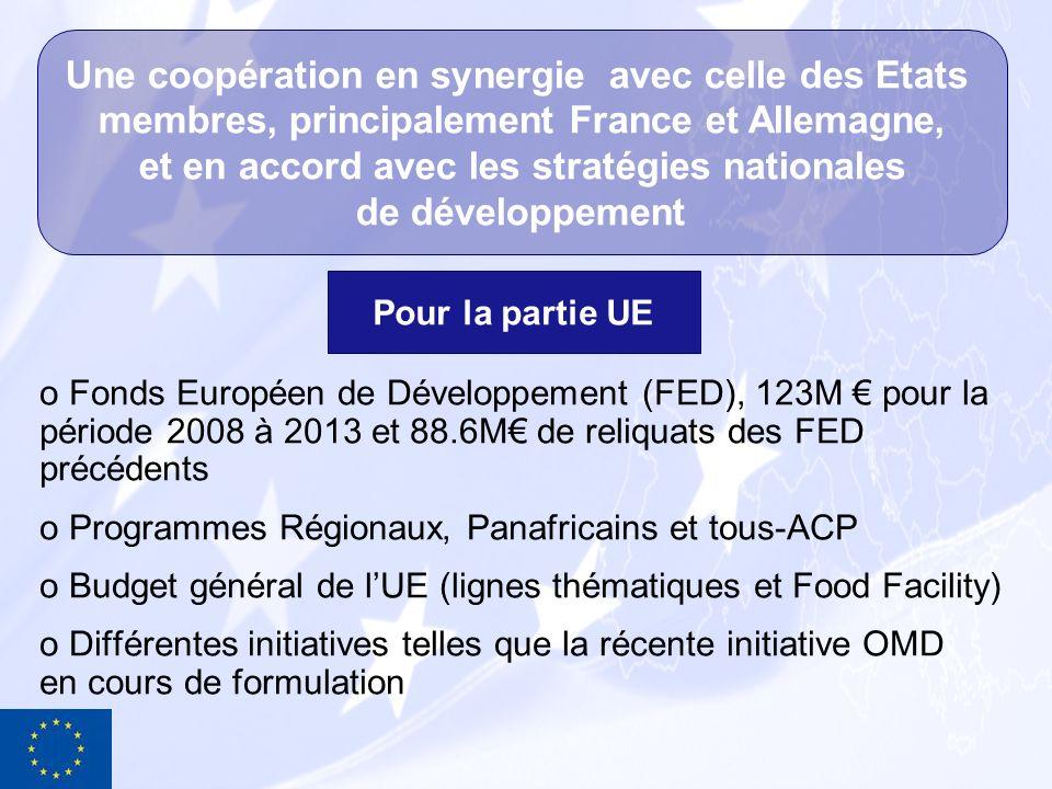 o Fonds Européen de Développement (FED), 123M pour la période 2008 à 2013 et 88.6M de reliquats des FED précédents o Programmes Régionaux, Panafricain