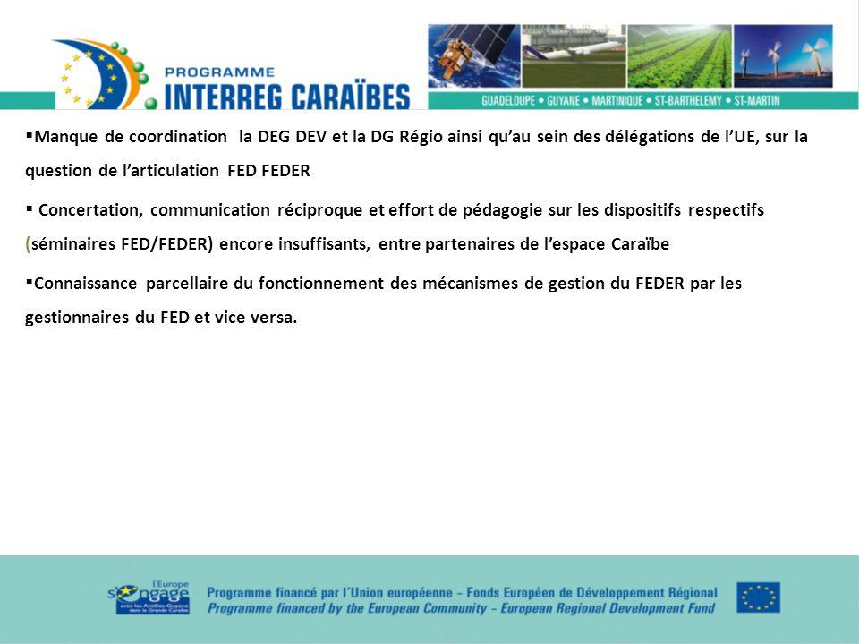 Manque de coordination la DEG DEV et la DG Régio ainsi quau sein des délégations de lUE, sur la question de larticulation FED FEDER Concertation, comm