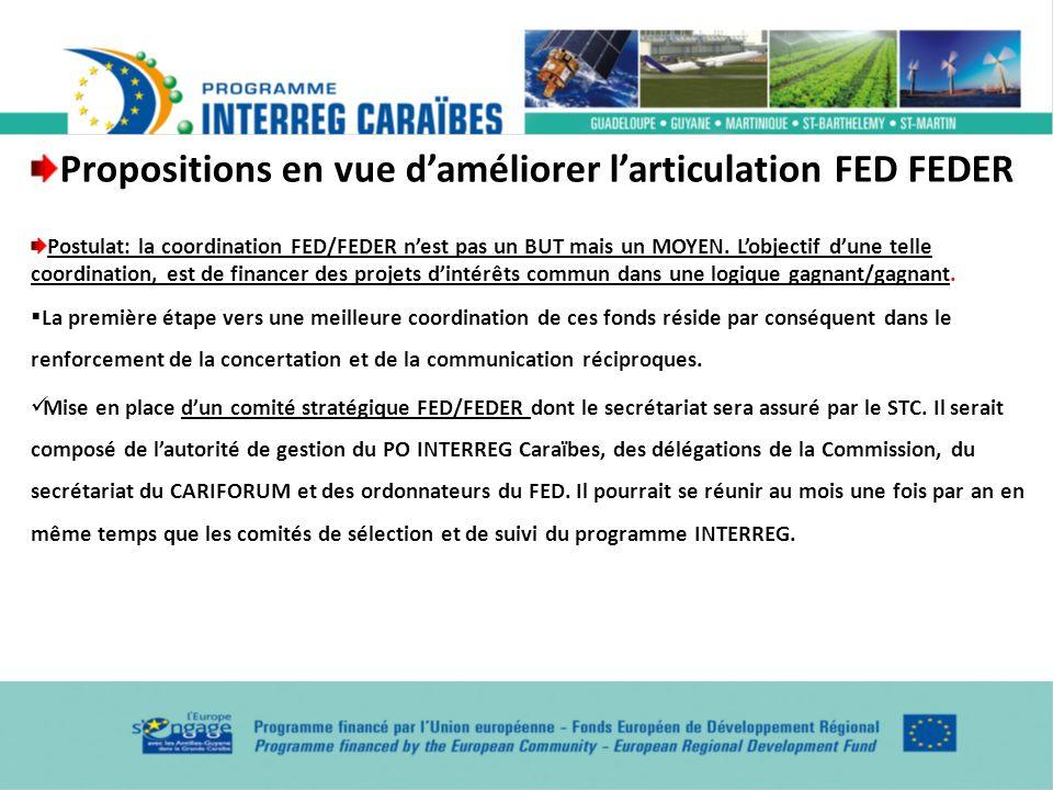 Propositions en vue daméliorer larticulation FED FEDER Postulat: la coordination FED/FEDER nest pas un BUT mais un MOYEN. Lobjectif dune telle coordin