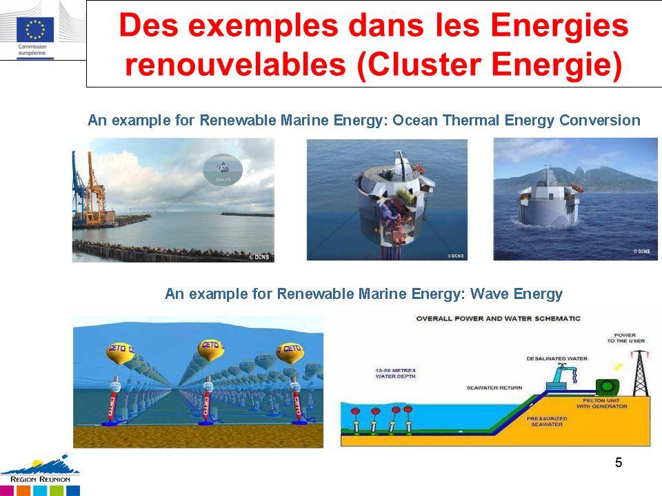 II ème Forum de lUltrapériphérie, 2-3 juillet 2012, Bruxelles 55 Des exemples dans les Energies renouvelables (Cluster Energie)