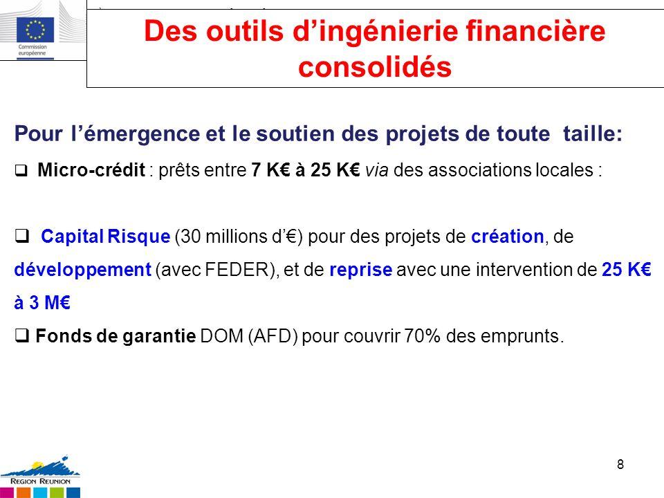 II ème Forum de lUltrapériphérie, 2-3 juillet 2012, Bruxelles 8 Pour lémergence et le soutien des projets de toute taille: Micro-crédit : prêts entre