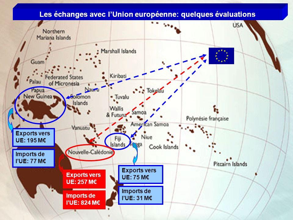 Cellule Communication Organisations internationales dont la Nouvelle-Calédonie est membre, membre associé ou observateur Les échanges avec lUnion euro