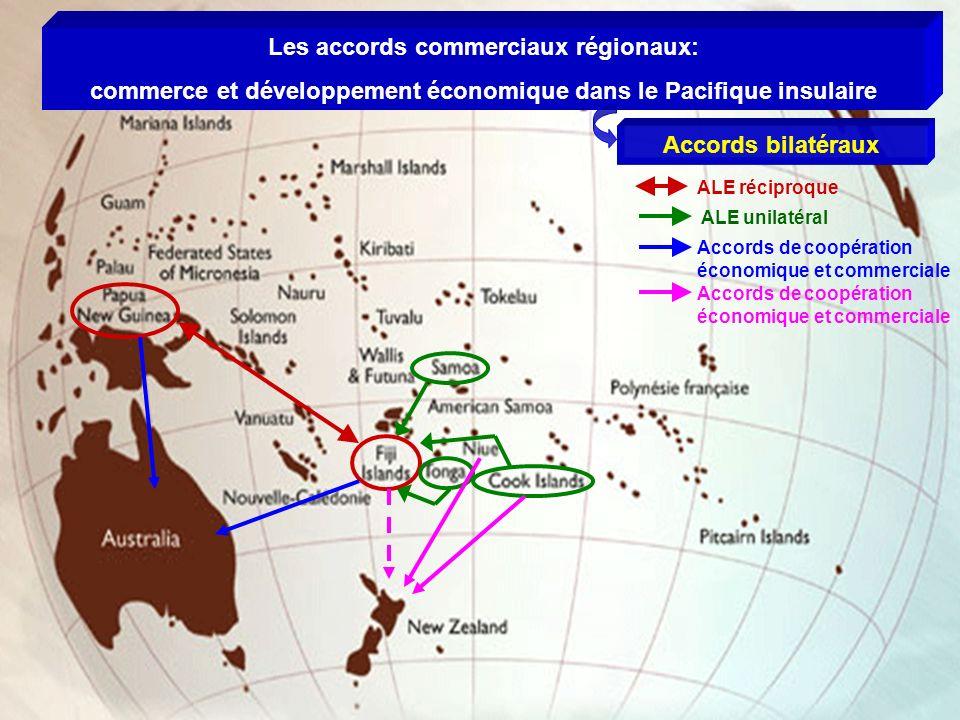 Cellule Communication Organisations internationales dont la Nouvelle-Calédonie est membre, membre associé ou observateur Les accords commerciaux régio