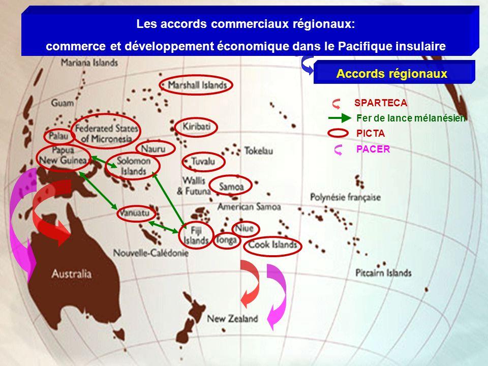 Cellule Communication Organisations internationales dont la Nouvelle-Calédonie est membre, membre associé ou observateur Les échanges avec lUnion européenne: quelques évaluations Exports vers UE: 195 M Imports de lUE: 77 M Exports vers UE: 75 M Imports de lUE: 31 M Exports vers UE: 257 M Imports de lUE: 824 M