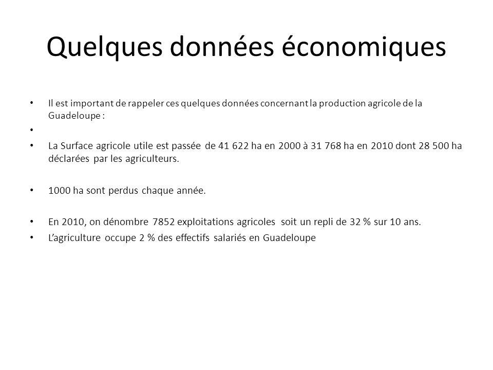 Quelques données économiques Il est important de rappeler ces quelques données concernant la production agricole de la Guadeloupe : La Surface agricole utile est passée de 41 622 ha en 2000 à 31 768 ha en 2010 dont 28 500 ha déclarées par les agriculteurs.
