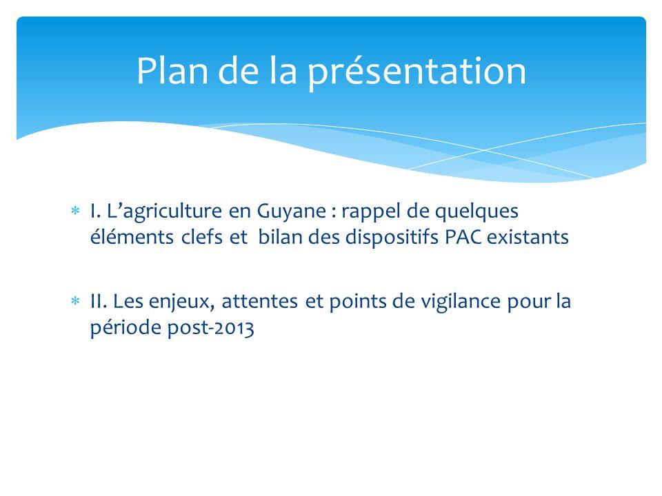 I. Lagriculture en Guyane : rappel de quelques éléments clefs et bilan des dispositifs PAC existants II. Les enjeux, attentes et points de vigilance p