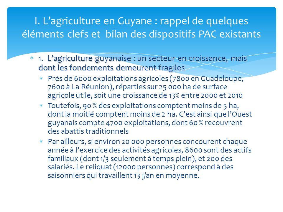 Lagriculture guyanaise : un secteur en croissance, mais dont les fondements demeurent fragiles 1.