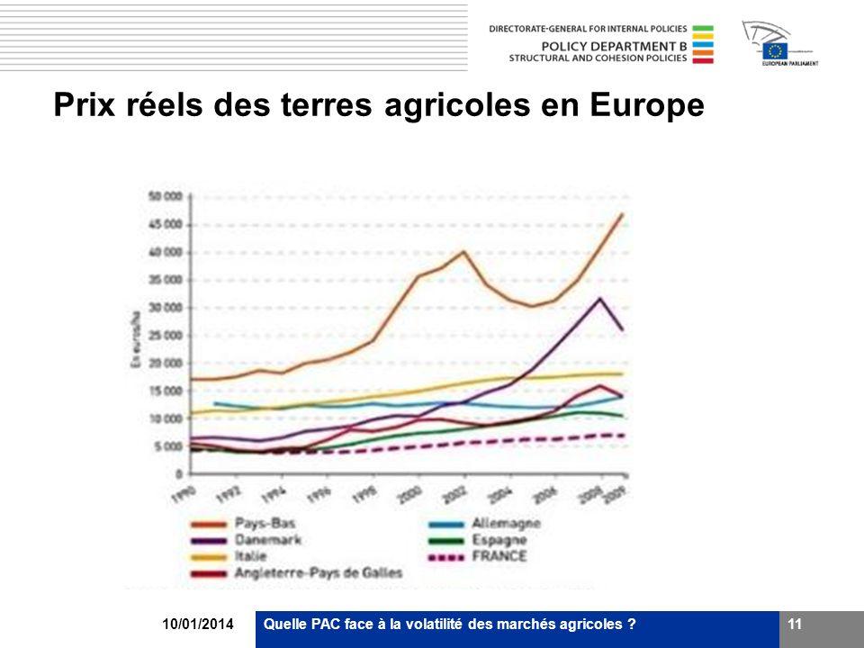 10/01/2014Quelle PAC face à la volatilité des marchés agricoles ?11 Prix réels des terres agricoles en Europe