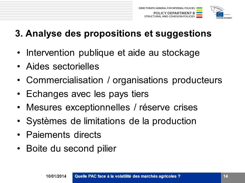 10/01/2014Quelle PAC face à la volatilité des marchés agricoles ?14 3. Analyse des propositions et suggestions Intervention publique et aide au stocka