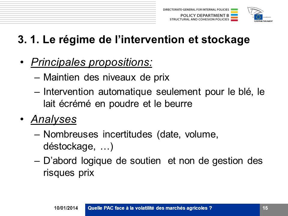 10/01/2014Quelle PAC face à la volatilité des marchés agricoles ?15 3. 1. Le régime de lintervention et stockage Principales propositions: –Maintien d