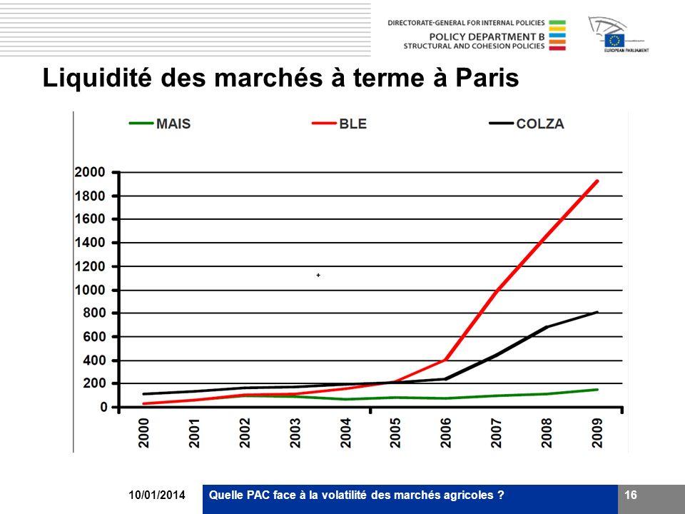 Liquidité des marchés à terme à Paris 10/01/2014Quelle PAC face à la volatilité des marchés agricoles ?16