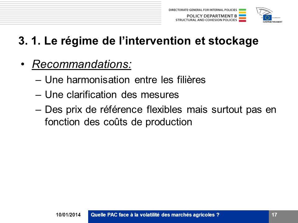 10/01/2014Quelle PAC face à la volatilité des marchés agricoles ?17 3. 1. Le régime de lintervention et stockage Recommandations: –Une harmonisation e