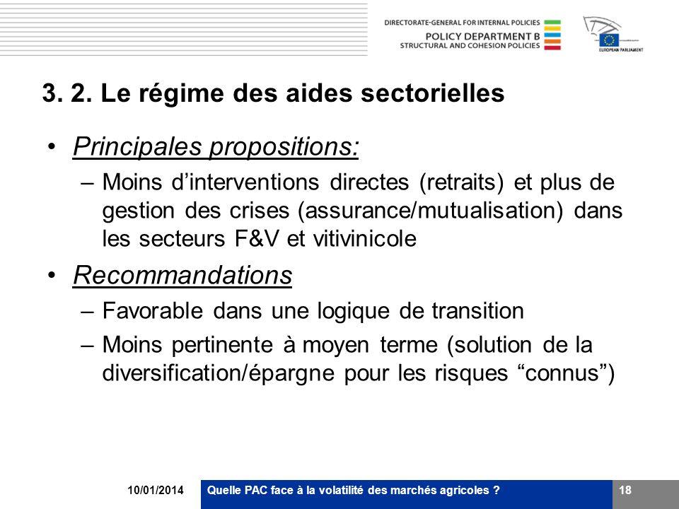 10/01/2014Quelle PAC face à la volatilité des marchés agricoles ?18 3. 2. Le régime des aides sectorielles Principales propositions: –Moins dintervent