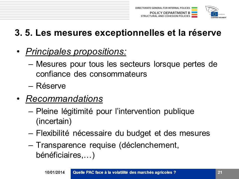 10/01/2014Quelle PAC face à la volatilité des marchés agricoles ?21 3. 5. Les mesures exceptionnelles et la réserve Principales propositions: –Mesures
