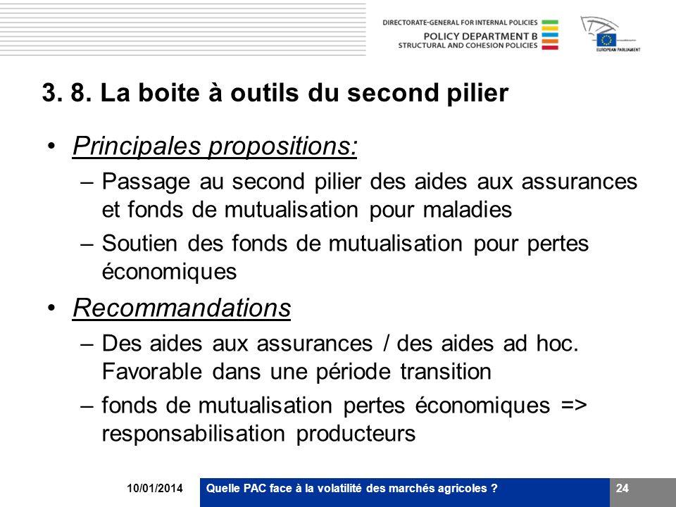 10/01/2014Quelle PAC face à la volatilité des marchés agricoles ?24 3. 8. La boite à outils du second pilier Principales propositions: –Passage au sec