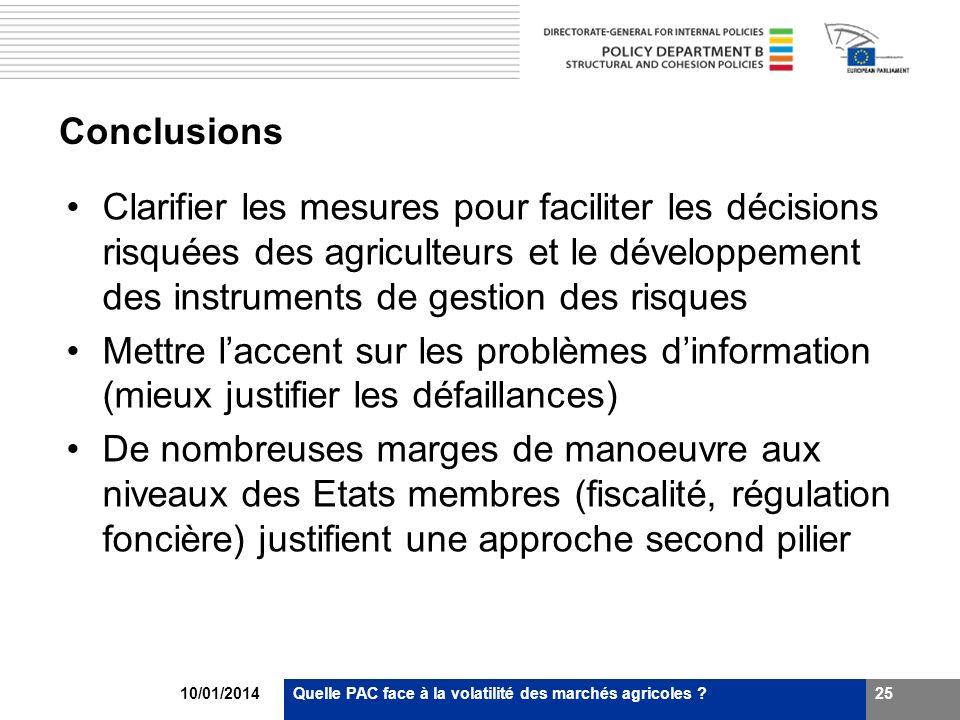 10/01/2014Quelle PAC face à la volatilité des marchés agricoles ?25 Conclusions Clarifier les mesures pour faciliter les décisions risquées des agricu