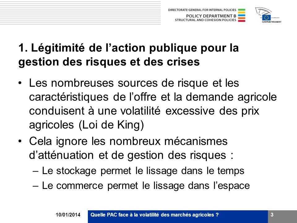10/01/2014Quelle PAC face à la volatilité des marchés agricoles ?3 1. Légitimité de laction publique pour la gestion des risques et des crises Les nom