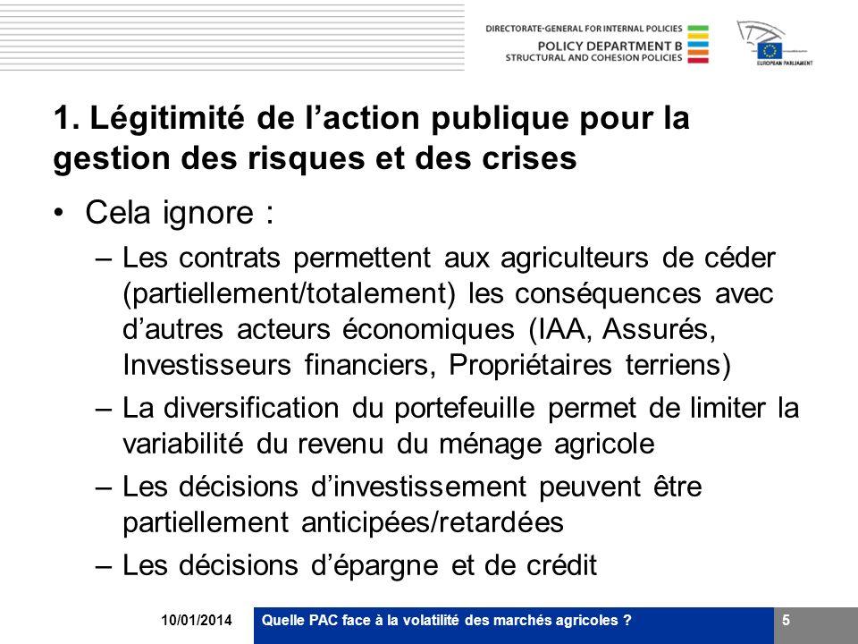 10/01/2014Quelle PAC face à la volatilité des marchés agricoles ?5 1. Légitimité de laction publique pour la gestion des risques et des crises Cela ig