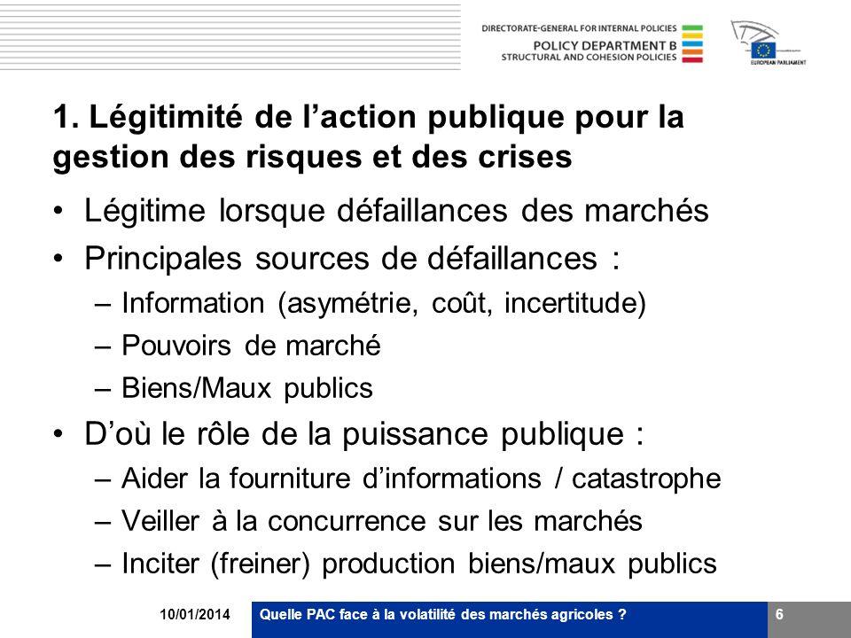 10/01/2014Quelle PAC face à la volatilité des marchés agricoles ?6 1. Légitimité de laction publique pour la gestion des risques et des crises Légitim