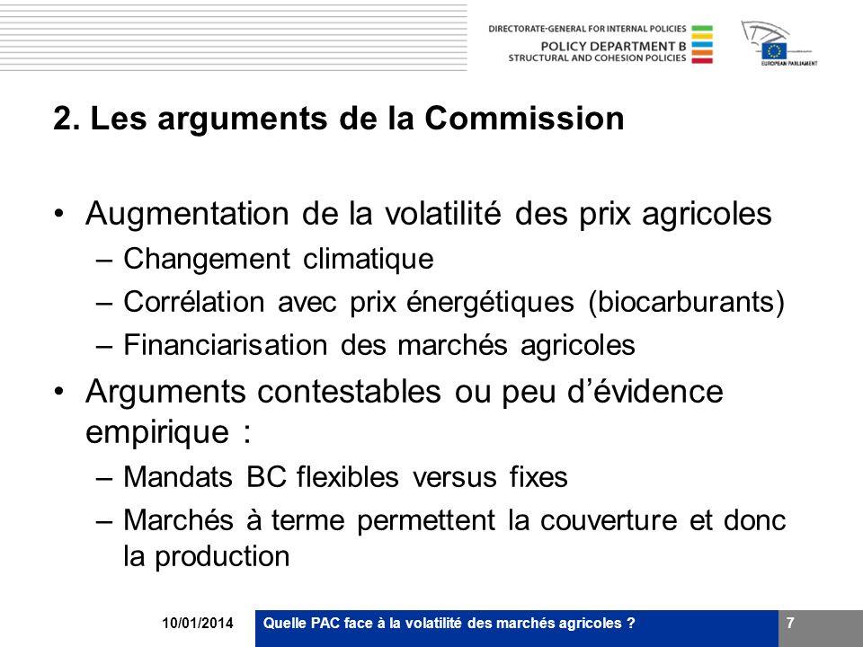 10/01/2014Quelle PAC face à la volatilité des marchés agricoles ?7 2. Les arguments de la Commission Augmentation de la volatilité des prix agricoles