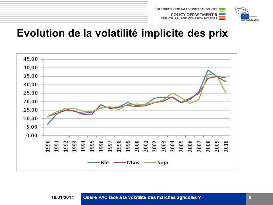 10/01/2014Quelle PAC face à la volatilité des marchés agricoles ?9 2.