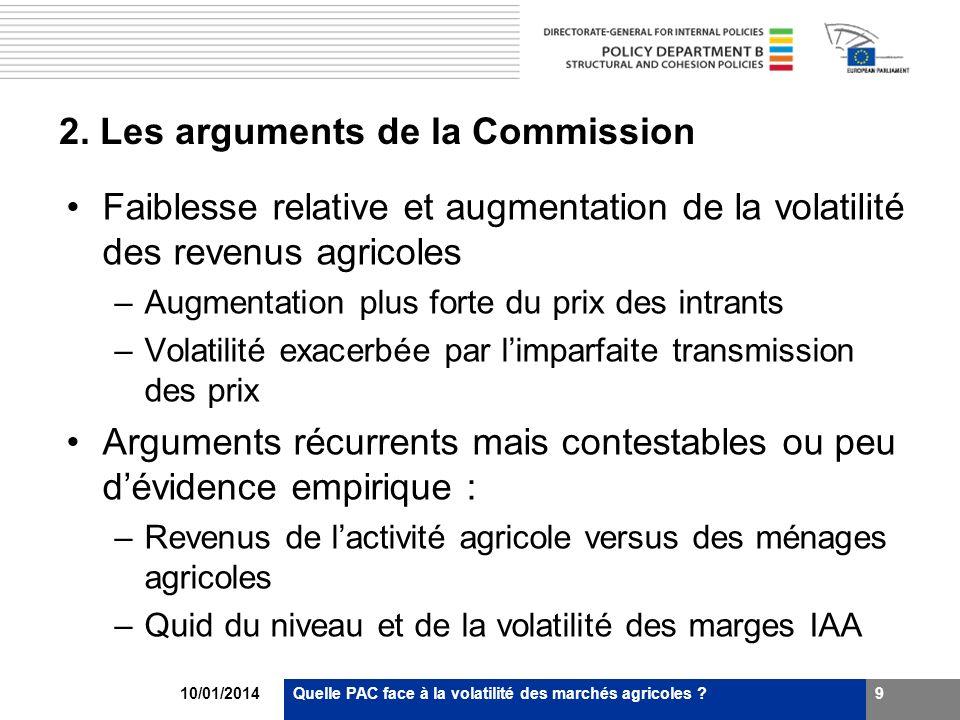 10/01/2014Quelle PAC face à la volatilité des marchés agricoles ?9 2. Les arguments de la Commission Faiblesse relative et augmentation de la volatili