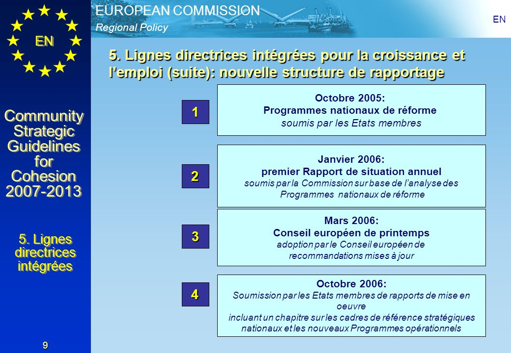 Regional Policy EUROPEAN COMMISSION EN Community Strategic Guidelines for Cohesion 2007-2013 Community Strategic Guidelines for Cohesion 2007-2013 EN 10 6.