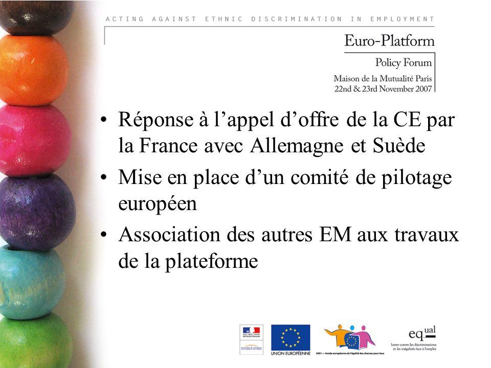 Réponse à lappel doffre de la CE par la France avec Allemagne et Suède Mise en place dun comité de pilotage européen Association des autres EM aux travaux de la plateforme