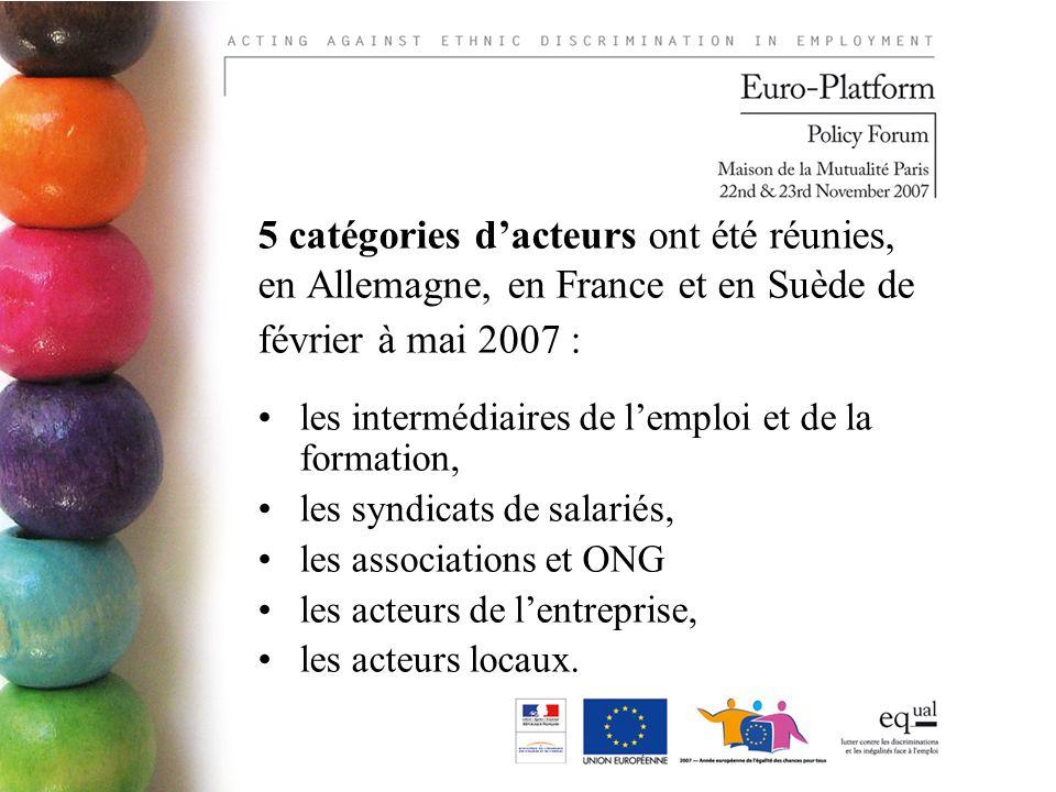 5 catégories dacteurs ont été réunies, en Allemagne, en France et en Suède de février à mai 2007 : les intermédiaires de lemploi et de la formation, les syndicats de salariés, les associations et ONG les acteurs de lentreprise, les acteurs locaux.