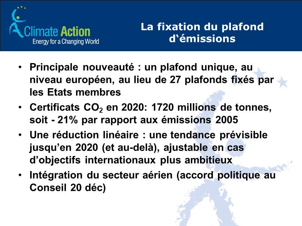La fixation du plafond démissions Principale nouveauté : un plafond unique, au niveau européen, au lieu de 27 plafonds fixés par les Etats membres Certificats CO 2 en 2020: 1720 millions de tonnes, soit - 21% par rapport aux émissions 2005 Une réduction linéaire : une tendance prévisible jusquen 2020 (et au-delà), ajustable en cas dobjectifs internationaux plus ambitieux Intégration du secteur aérien (accord politique au Conseil 20 déc)