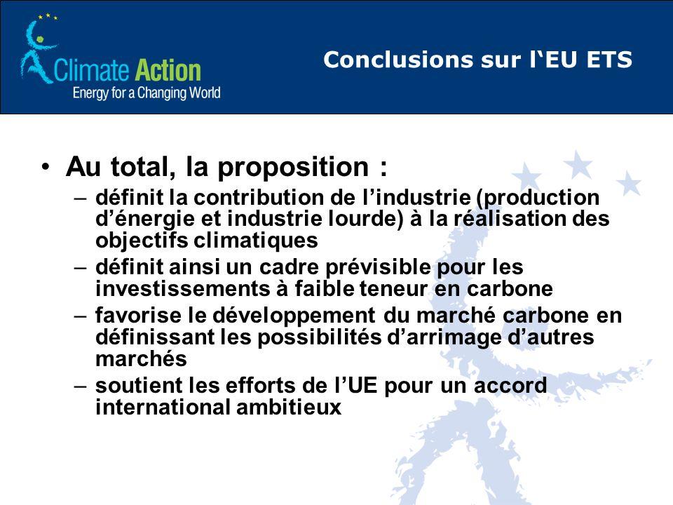 Conclusions sur lEU ETS Au total, la proposition : –définit la contribution de lindustrie (production dénergie et industrie lourde) à la réalisation des objectifs climatiques –définit ainsi un cadre prévisible pour les investissements à faible teneur en carbone –favorise le développement du marché carbone en définissant les possibilités darrimage dautres marchés –soutient les efforts de lUE pour un accord international ambitieux