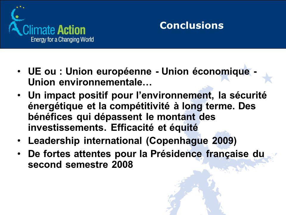 Conclusions UE ou : Union européenne - Union économique - Union environnementale… Un impact positif pour lenvironnement, la sécurité énergétique et la compétitivité à long terme.