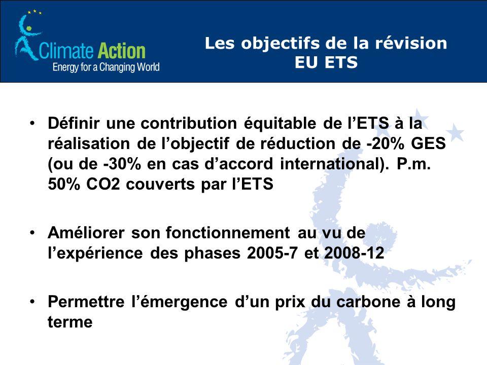 Les objectifs de la révision EU ETS Définir une contribution équitable de lETS à la réalisation de lobjectif de réduction de -20% GES (ou de -30% en cas daccord international).