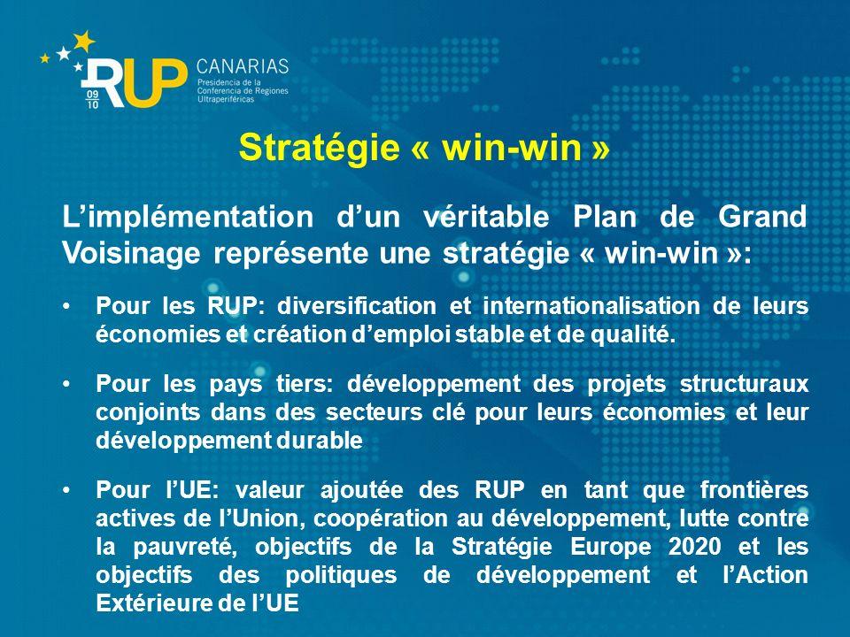 Limplémentation dun véritable Plan de Grand Voisinage représente une stratégie « win-win »: Pour les RUP: diversification et internationalisation de l
