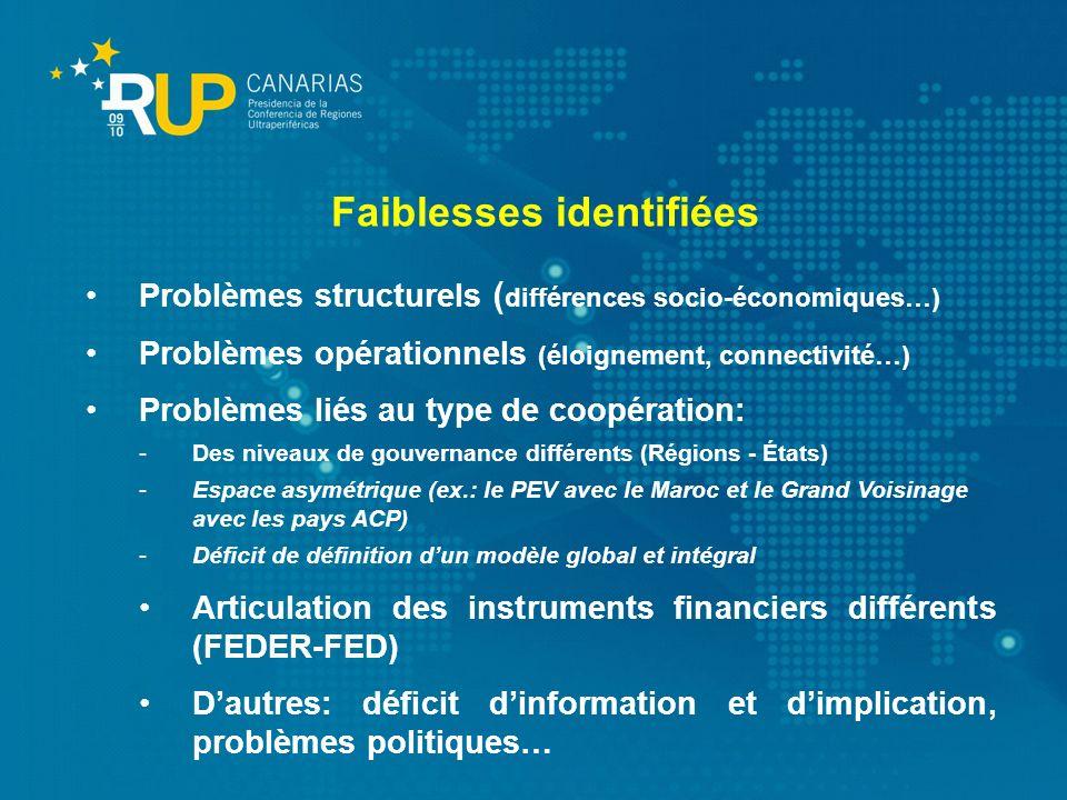 Problèmes structurels ( différences socio-économiques…) Problèmes opérationnels (éloignement, connectivité…) Problèmes liés au type de coopération: -D