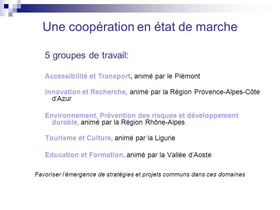 Une coopération en état de marche 5 groupes de travail: Accessibilité et Transport, animé par le Piémont Innovation et Recherche, animé par la Région Provence-Alpes-Côte dAzur Environnement, Prévention des risques et développement durable, animé par la Région Rhône-Alpes Tourisme et Culture, animé par la Ligurie Education et Formation, animé par la Vallée dAoste Favoriser lémergence de stratégies et projets communs dans ces domaines