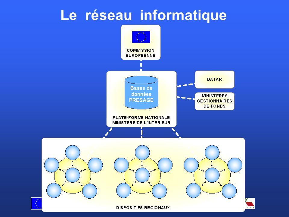 Le réseau informatique: Plus de 1500 utilisateurs répartis sur près de 800 sites connectés à la plate-forme nationale