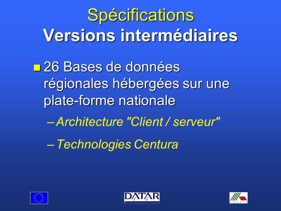 Planning de déploiement 2 versions intermédiaires (1.05 & 1.06) dès le démarrage des programmes en régions soit: 2 versions intermédiaires (1.05 & 1.06) dès le démarrage des programmes en régions soit: –Mai 2000 pour les régions Objectif 1 ( ) –Septembre 2000 pour les régions Objectif 2 1 Version cible fin 2001 - début 2002 1 Version cible fin 2001 - début 2002
