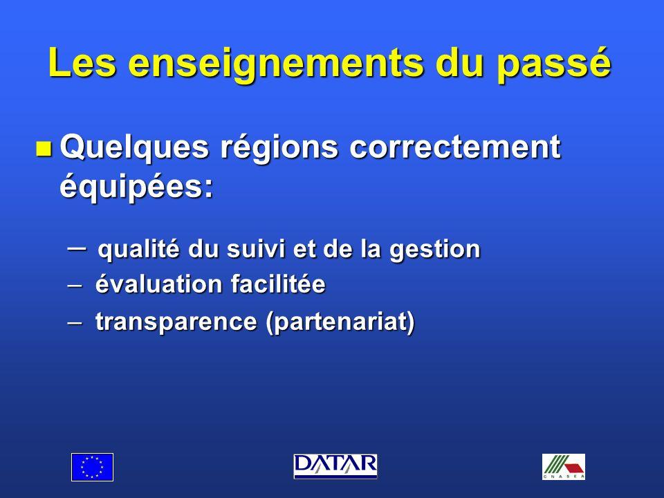 Logiciels en régions: Situation en 1996