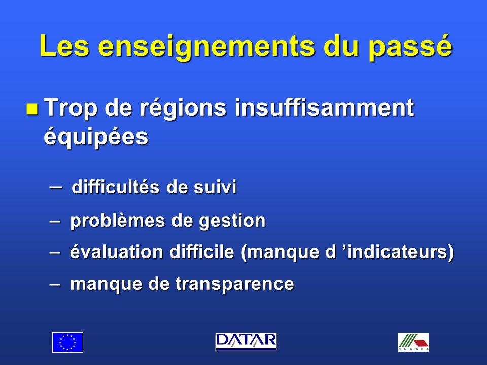 Les enseignements du passé Quelques régions correctement équipées: Quelques régions correctement équipées: – qualité du suivi et de la gestion – évaluation facilitée – transparence (partenariat)