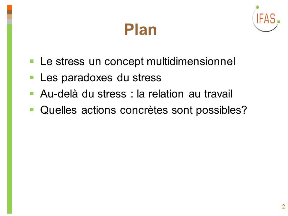 Plan Le stress un concept multidimensionnel Les paradoxes du stress Au-delà du stress : la relation au travail Quelles actions concrètes sont possibles.