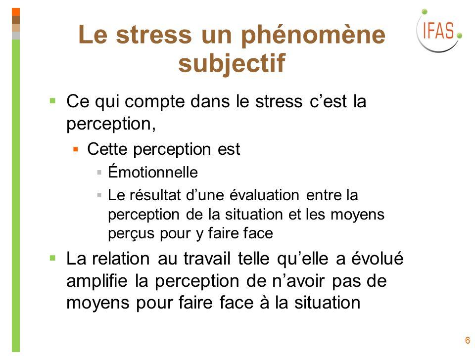Le stress un phénomène subjectif Ce qui compte dans le stress cest la perception, Cette perception est Émotionnelle Le résultat dune évaluation entre la perception de la situation et les moyens perçus pour y faire face La relation au travail telle quelle a évolué amplifie la perception de navoir pas de moyens pour faire face à la situation 6