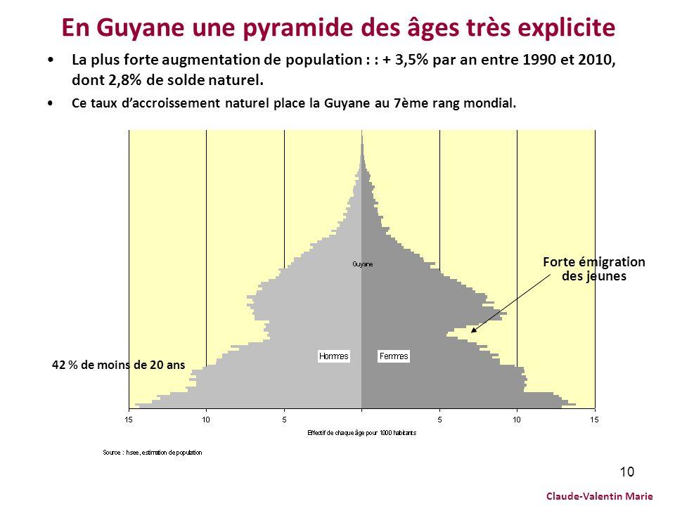 10 En Guyane une pyramide des âges très explicite La plus forte augmentation de population : : + 3,5% par an entre 1990 et 2010, dont 2,8% de solde na