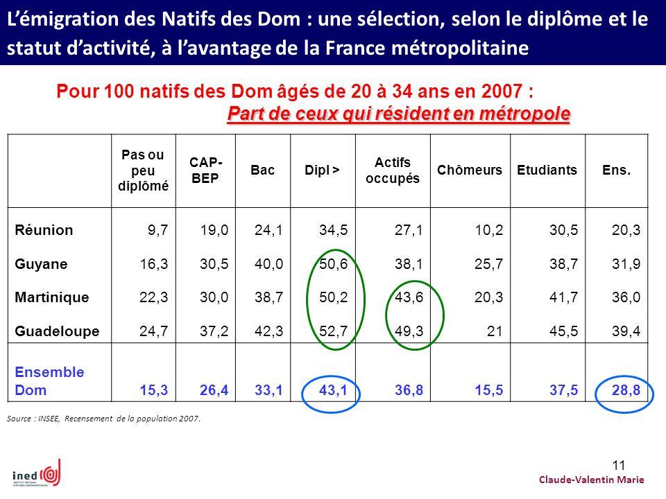 11 Pour 100 natifs des Dom âgés de 20 à 34 ans en 2007 : Part de ceux qui résident en métropole Source : INSEE, Recensement de la population 2007. Pas